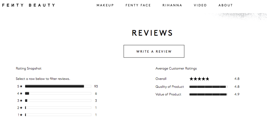 Fenty Beauty.com Review Page