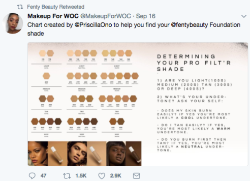 Twitter in a Frenzy After Fenty Beauty Launches